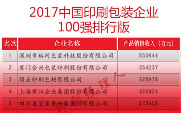 """""""2017中国印刷包装企业100强排行榜""""完整榜单"""